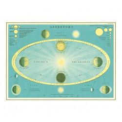 "Poster ""Astronomie"""