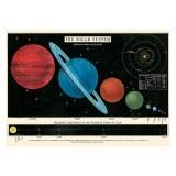 "Poster ""Solar System"""