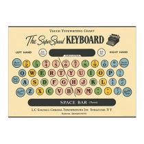 """Poster """"Keyboard"""""""