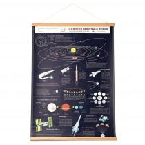 "Poster mit Holzleisten ""Space Age"""